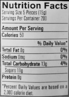 Nutritional Information for Sour Candies (Bulk)